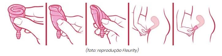 como usar o coletor menstrual