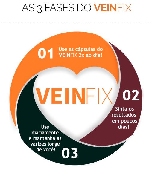 veinfix suplemento